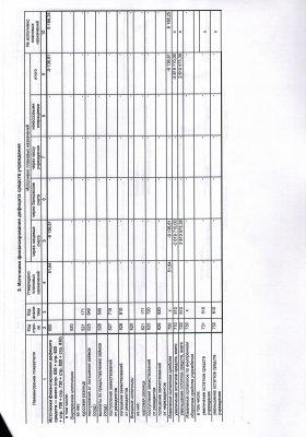 Отчет об исполнении учреждением плана его финансово-хозяйственной деятельности на 1 января 2014 г.